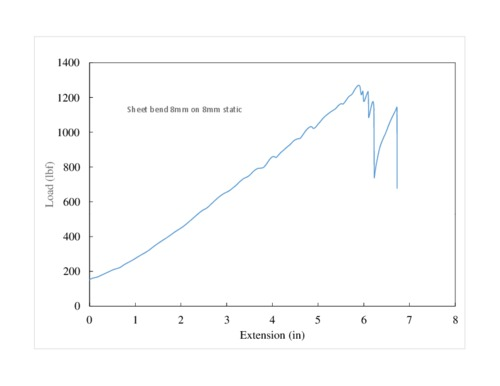 Sheet%20bend%208mm%20on%208mm%20static.pdf